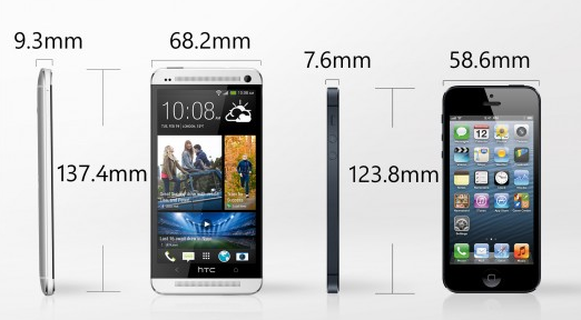 iphone5 vs htc one