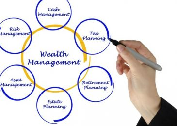 Wealth management solutions – Getting best credit card following bankruptcy discharge