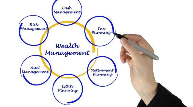 Wealth management solutions - Getting best credit card following bankruptcy discharge