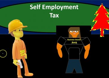 Is all self employment income taxable